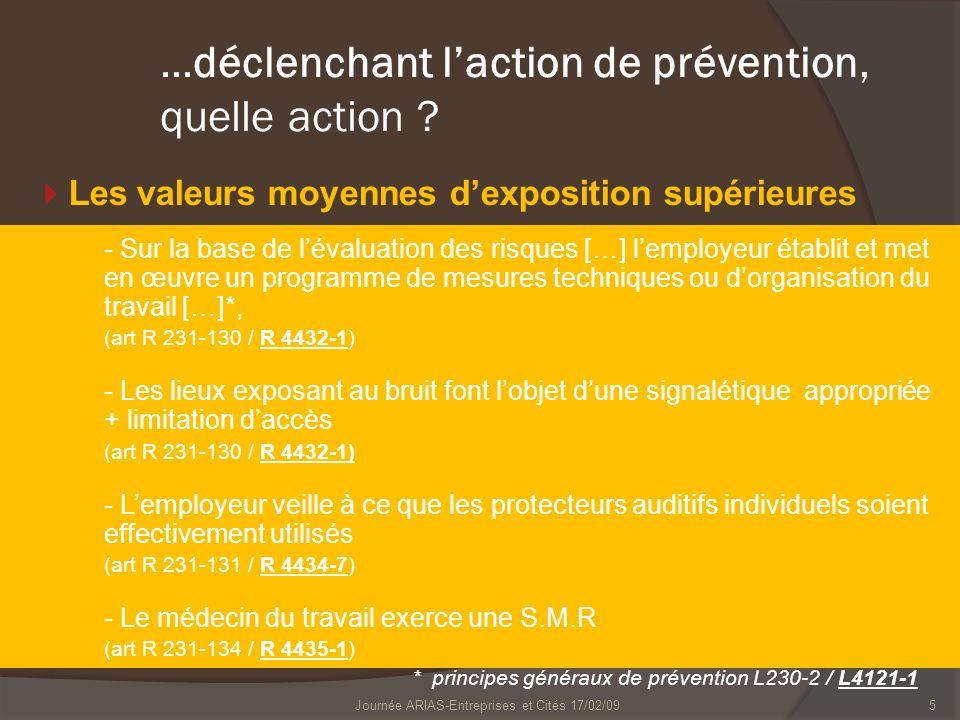 6 Valeurs - limites - dexposition (Art 231-127 / R4431-2) Les valeurs limites dexposition des travailleurs (VLE) au bruit est fixée : un niveau dexposition quotidien à 87 dB(A) un niveau de pression acoustique de crête à 140dB(C) En aucun cas lexposition au bruit dun salarié, sans protections auditives, ne peut être supérieure à 87 dB(A ) sur 8h Journée ARIAS-Entreprises et Cités 17/02/09