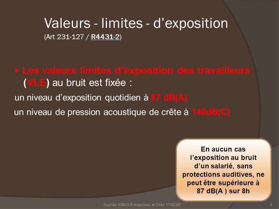 6 Valeurs - limites - dexposition (Art 231-127 / R4431-2) Les valeurs limites dexposition des travailleurs (VLE) au bruit est fixée : un niveau dexpos
