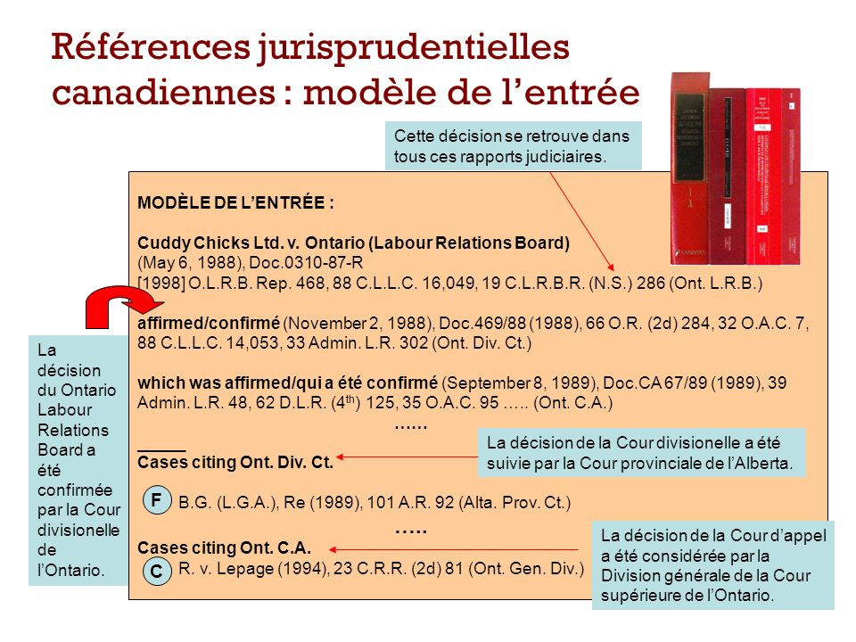 Références jurisprudentielles canadiennes : modèle de lentrée MODÈLE DE LENTRÉE : Cuddy Chicks Ltd. v. Ontario (Labour Relations Board) (May 6, 1988),