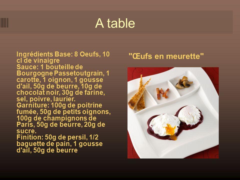 A table Ingrédients Base: 8 Oeufs, 10 cl de vinaigre Sauce: 1 bouteille de Bourgogne Passetoutgrain, 1 carotte, 1 oignon, 1 gousse d'ail, 50g de beurr