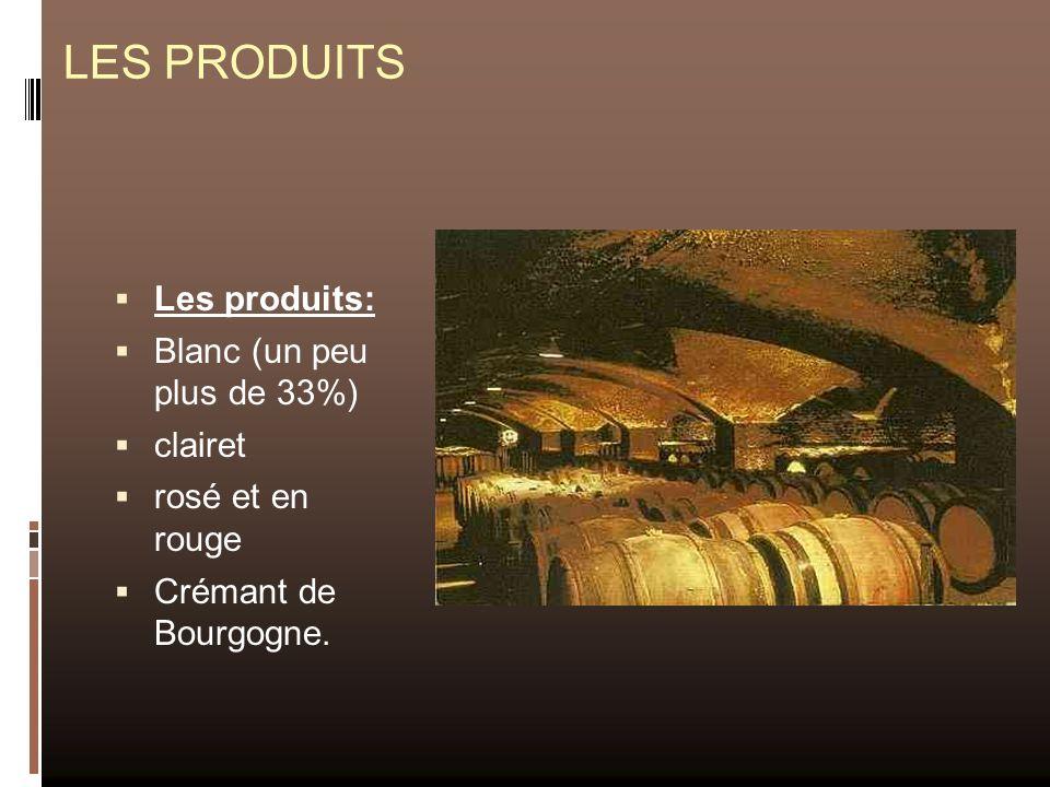 LES PRODUITS Les produits: Blanc (un peu plus de 33%) clairet rosé et en rouge Crémant de Bourgogne.
