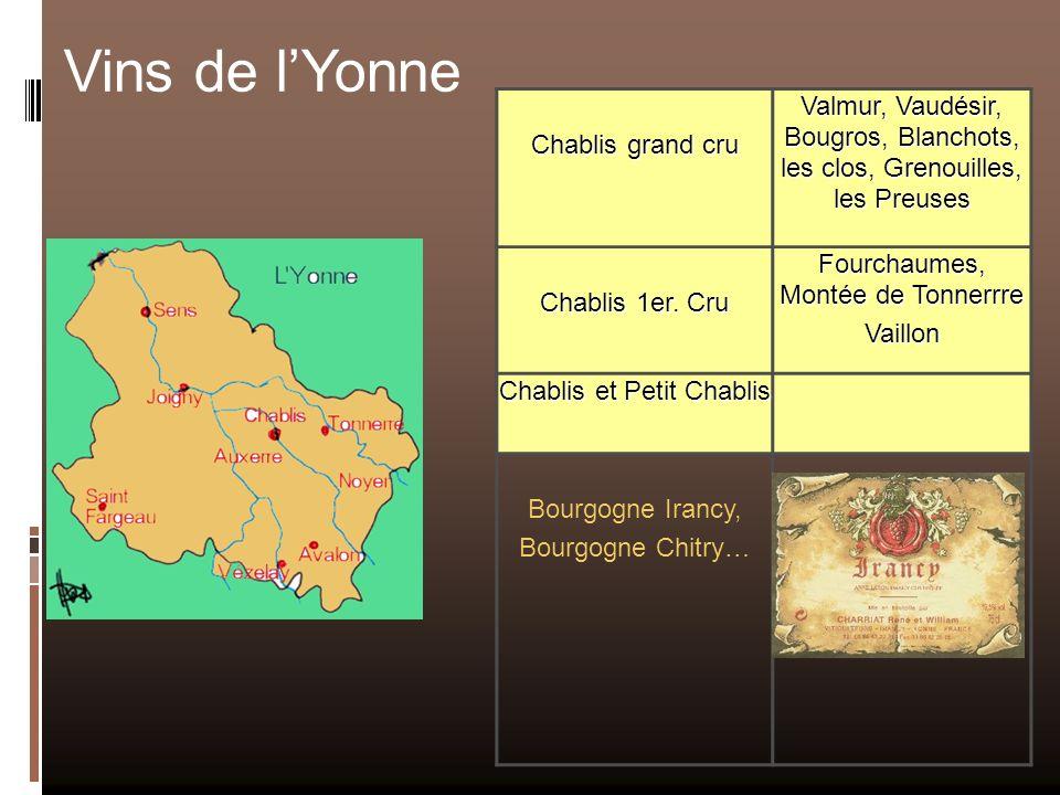Vins de lYonne Chablis grand cru Valmur, Vaudésir, Bougros, Blanchots, les clos, Grenouilles, les Preuses Chablis 1er. Cru Fourchaumes, Montée de Tonn