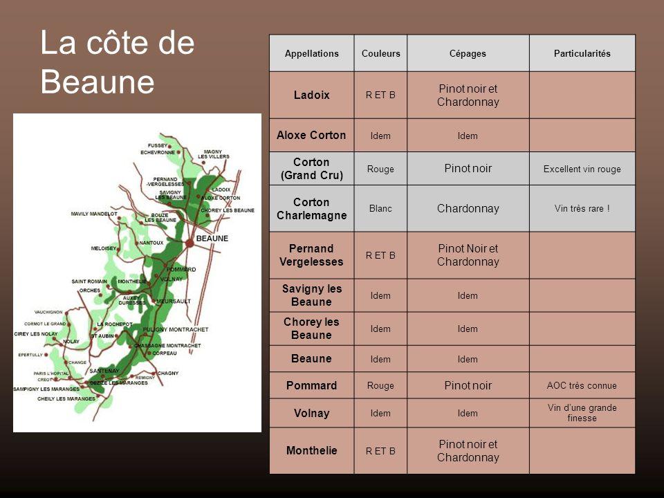 La côte de Beaune AppellationsCouleursCépagesParticularités Ladoix R ET B Pinot noir et Chardonnay Aloxe Corton Idem Corton (Grand Cru) Rouge Pinot no