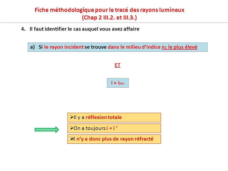 Fiche méthodologique pour le tracé des rayons lumineux (Chap 2 III.2. et III.3.) 4.Il faut identifier le cas auquel vous avez affaire a)Si le rayon in