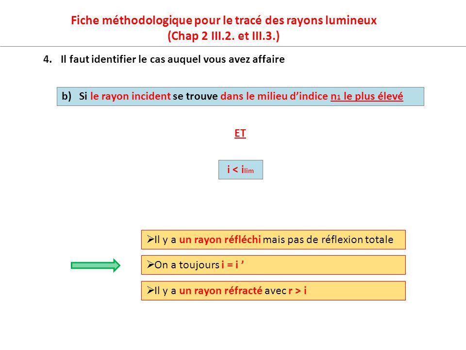 Fiche méthodologique pour le tracé des rayons lumineux (Chap 2 III.2. et III.3.) 4.Il faut identifier le cas auquel vous avez affaire Il y a un rayon
