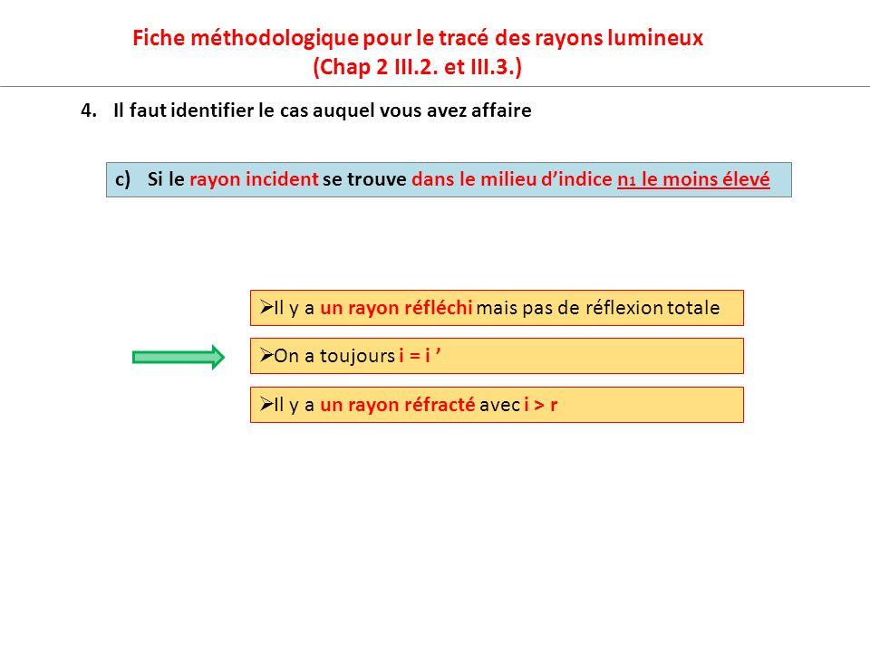 Fiche méthodologique pour le tracé des rayons lumineux (Chap 2 III.2. et III.3.) 4.Il faut identifier le cas auquel vous avez affaire c)Si le rayon in