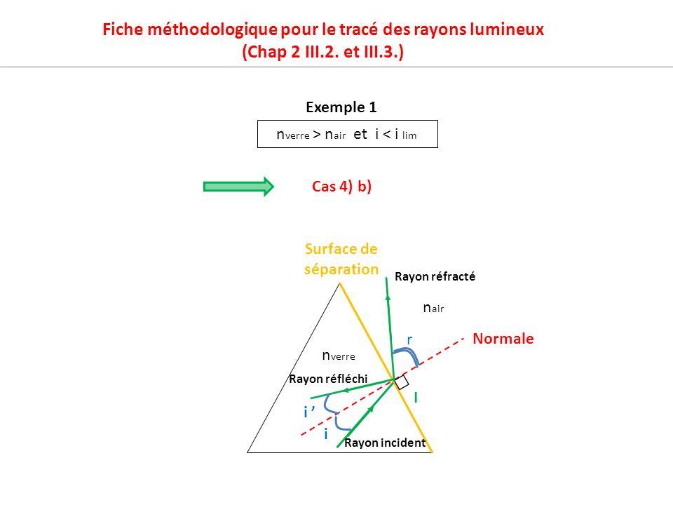 Fiche méthodologique pour le tracé des rayons lumineux (Chap 2 III.2. et III.3.) Exemple 1 Surface de séparation Normale i i I n verre n air n verre >