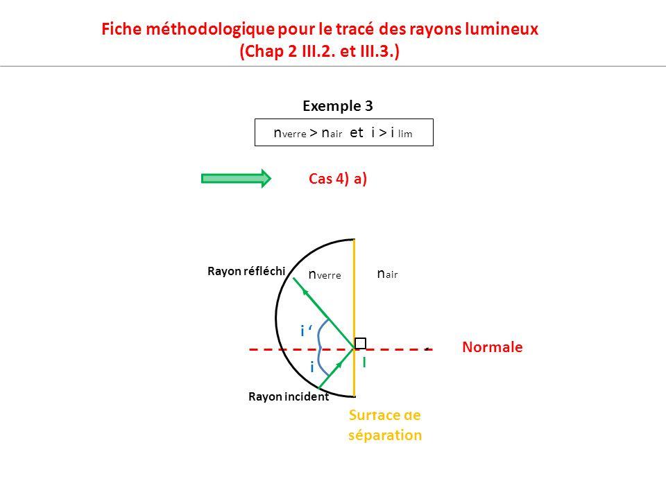 Fiche méthodologique pour le tracé des rayons lumineux (Chap 2 III.2. et III.3.) Exemple 3 Surface de séparation Normale Rayon réfléchi Cas 4) a) I n