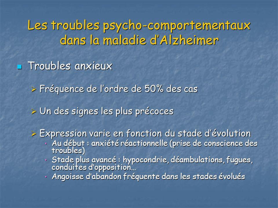 Les troubles psycho-comportementaux dans la maladie dAlzheimer Troubles anxieux Troubles anxieux Fréquence de lordre de 50% des cas Fréquence de lordr