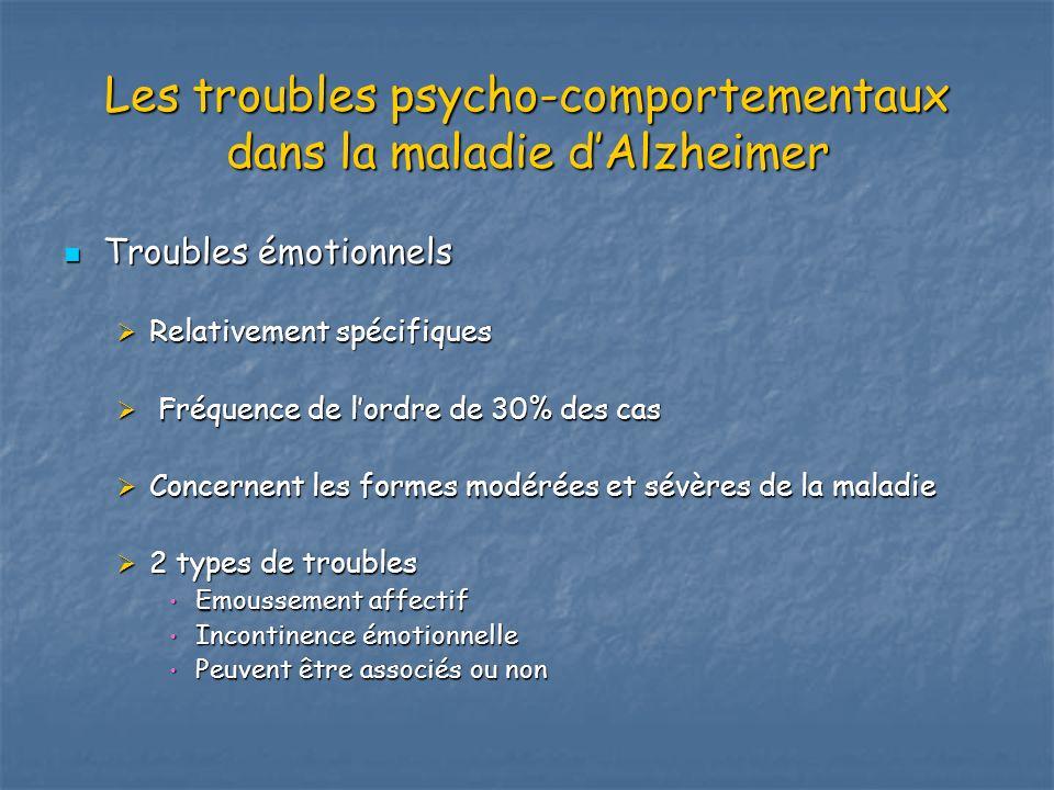 Les troubles psycho-comportementaux dans la maladie dAlzheimer Troubles émotionnels Troubles émotionnels Relativement spécifiques Relativement spécifi