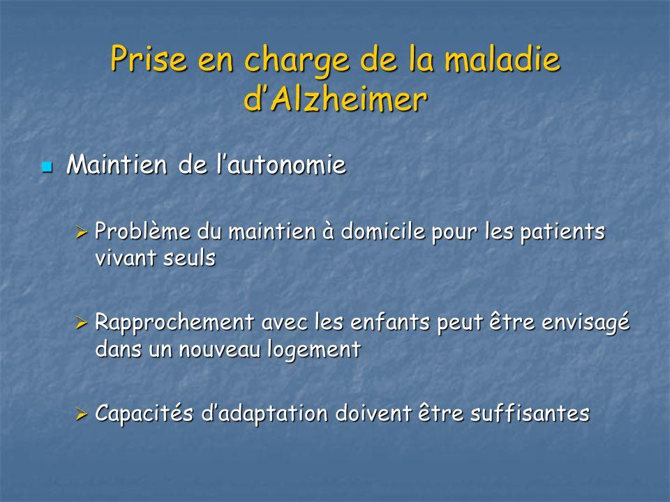 Prise en charge de la maladie dAlzheimer Maintien de lautonomie Maintien de lautonomie Problème du maintien à domicile pour les patients vivant seuls