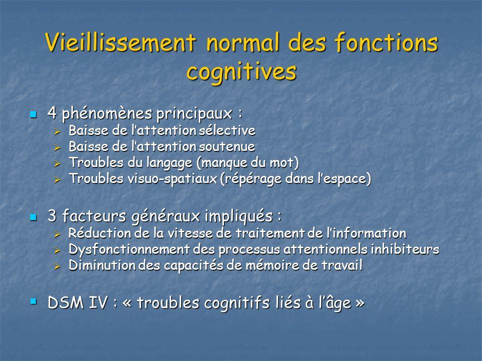 Vieillissement normal des fonctions cognitives 4 phénomènes principaux : 4 phénomènes principaux : Baisse de lattention sélective Baisse de lattention