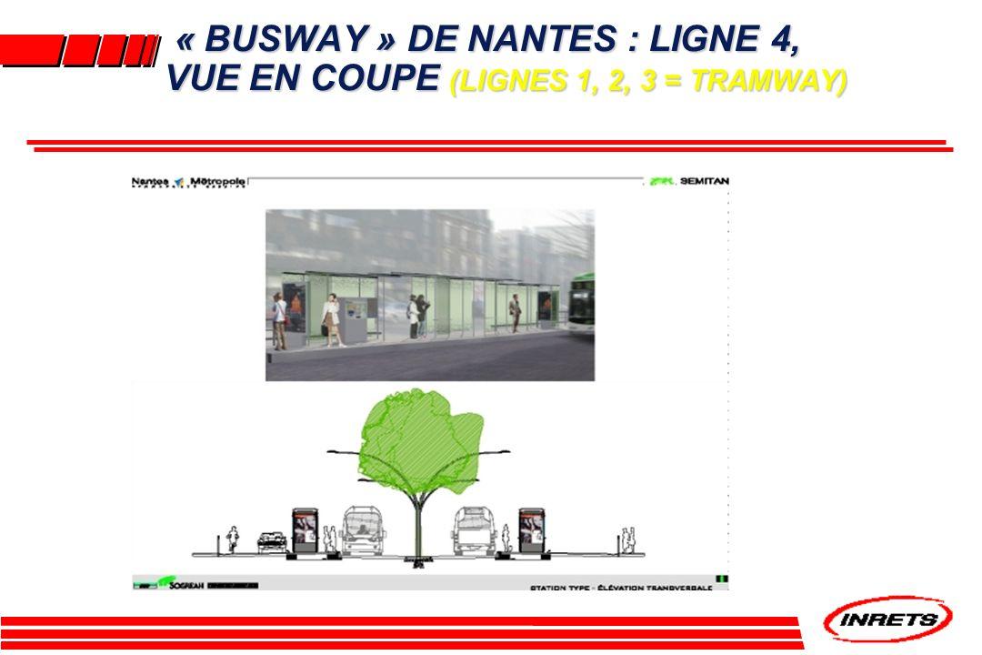 « BUSWAY » DE NANTES : LIGNE 4, VUE EN COUPE (LIGNES 1, 2, 3 = TRAMWAY) « BUSWAY » DE NANTES : LIGNE 4, VUE EN COUPE (LIGNES 1, 2, 3 = TRAMWAY)