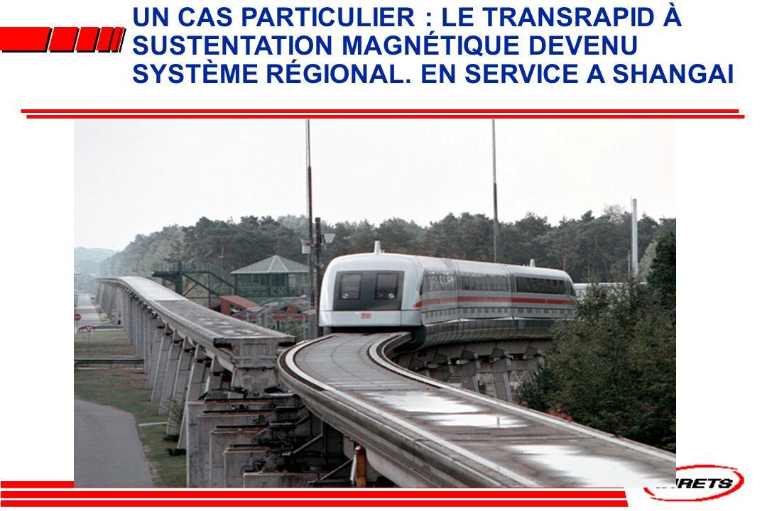 UN CAS PARTICULIER : LE TRANSRAPID À SUSTENTATION MAGNÉTIQUE DEVENU SYSTÈME RÉGIONAL. EN SERVICE A SHANGAI