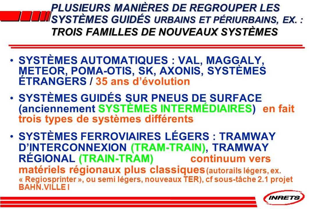 PLUSIEURS MANIÈRES DE REGROUPER LES SYSTÈMES GUIDÉS URBAINS ET PÉRIURBAINS, EX. : TROIS FAMILLES DE NOUVEAUX SYSTÈMES SYSTÈMES AUTOMATIQUES : VAL, MAG