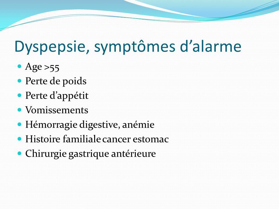 Dyspepsie, symptômes dalarme Age >55 Perte de poids Perte dappétit Vomissements Hémorragie digestive, anémie Histoire familiale cancer estomac Chirurg