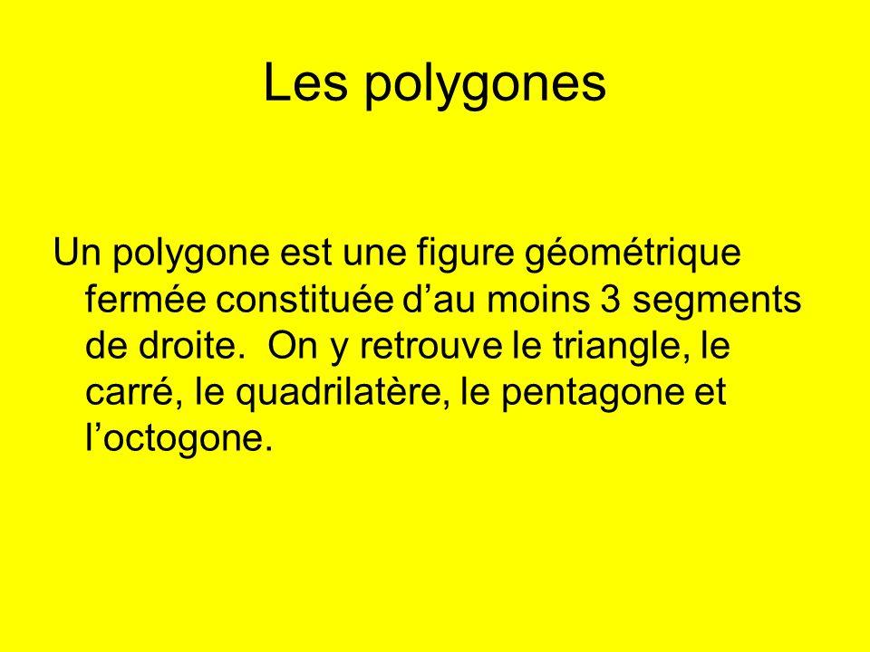 Sortes de polygones Pentagone: polygone à 5 côtés Hexagone: polygone à 6 côtés Heptagone: polygone à 7 côtés Octogone: polygone à 8 côtés Nonagone: polygone à 9 côtés Décagone: polygone à 10 côtés Aire = n (b X h) n = le nombre de côtés 2