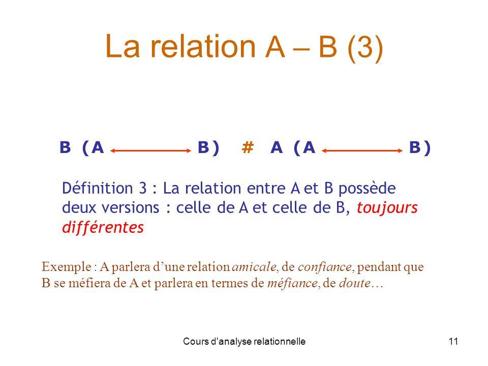 Cours d'analyse relationnelle11 La relation A – B (3) AB()AB()BA# Définition 3 : La relation entre A et B possède deux versions : celle de A et celle