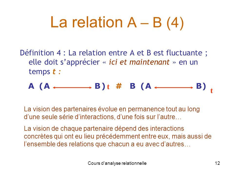 Cours d'analyse relationnelle12 La relation A – B (4) Définition 4 : La relation entre A et B est fluctuante ; elle doit sapprécier « ici et maintenan