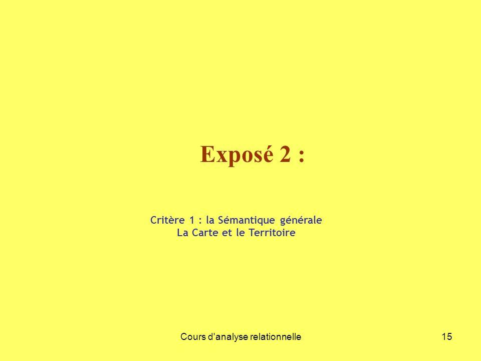 Cours d'analyse relationnelle15 Exposé 2 : Critère 1 : la Sémantique générale La Carte et le Territoire