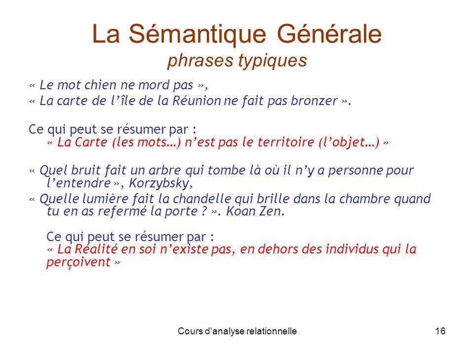 Cours d'analyse relationnelle16 La Sémantique Générale phrases typiques « Le mot chien ne mord pas », « La carte de lîle de la Réunion ne fait pas bro