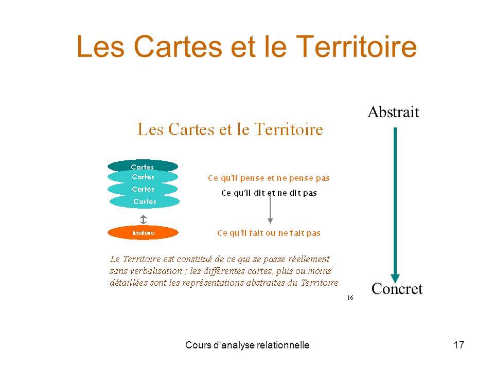 Cours d'analyse relationnelle17 Les Cartes et le Territoire Abstrait Concret