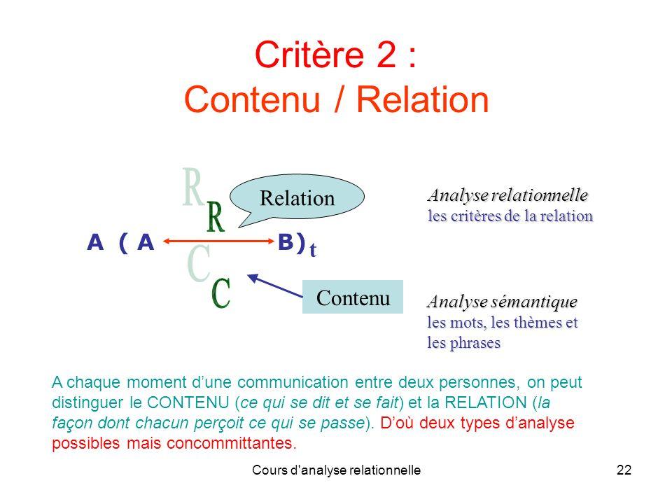 Cours d'analyse relationnelle22 Critère 2 : Contenu / Relation BA()A t Relation Contenu Analyse sémantique les mots, les thèmes et les phrases Analyse