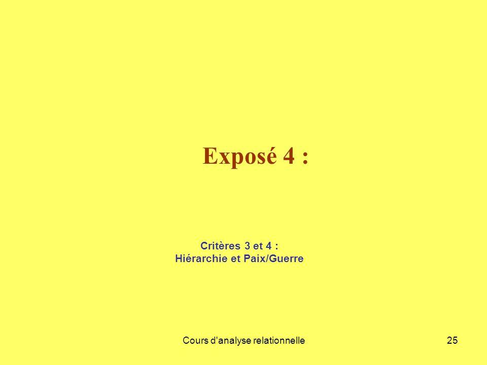 Cours d'analyse relationnelle25 Exposé 4 : Critères 3 et 4 : Hiérarchie et Paix/Guerre