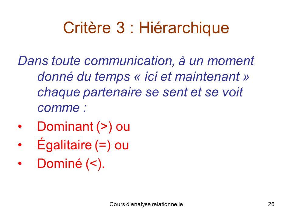 Cours d'analyse relationnelle26 Critère 3 : Hiérarchique Dans toute communication, à un moment donné du temps « ici et maintenant » chaque partenaire