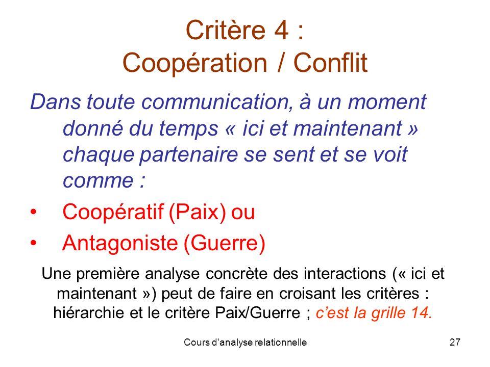 Cours d'analyse relationnelle27 Critère 4 : Coopération / Conflit Dans toute communication, à un moment donné du temps « ici et maintenant » chaque pa