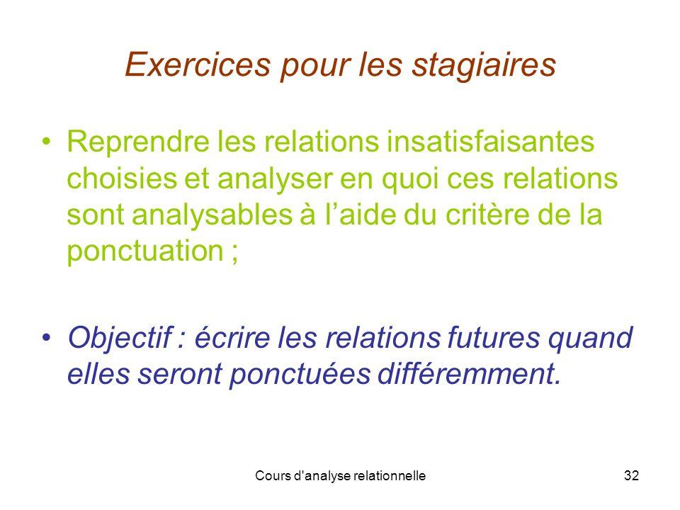 Cours d'analyse relationnelle32 Exercices pour les stagiaires Reprendre les relations insatisfaisantes choisies et analyser en quoi ces relations sont