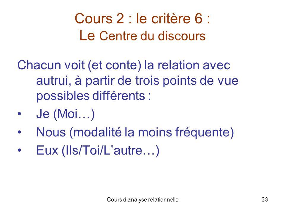 Cours d'analyse relationnelle33 Cours 2 : le critère 6 : Le Centre du discours Chacun voit (et conte) la relation avec autrui, à partir de trois point