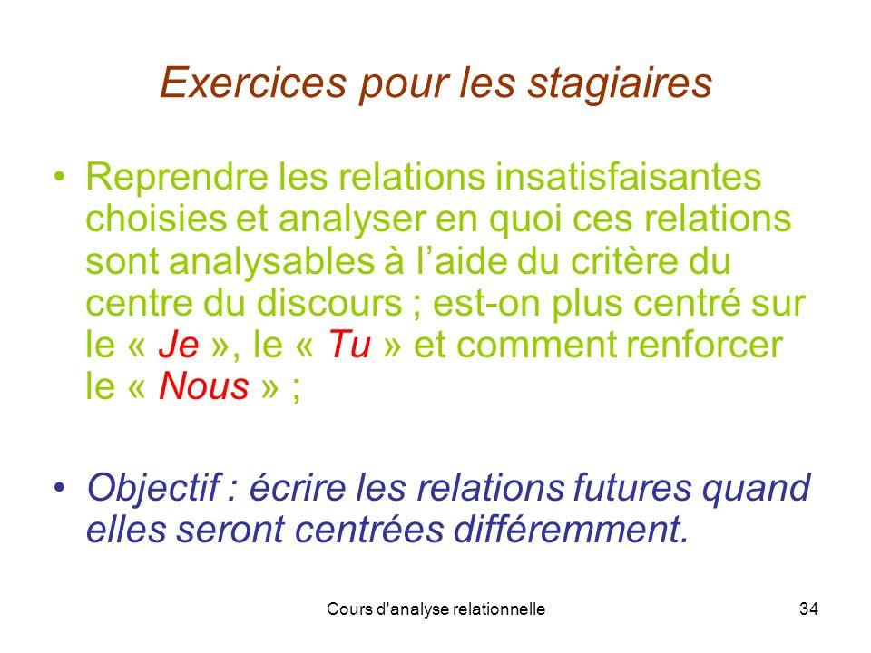Cours d'analyse relationnelle34 Exercices pour les stagiaires Reprendre les relations insatisfaisantes choisies et analyser en quoi ces relations sont