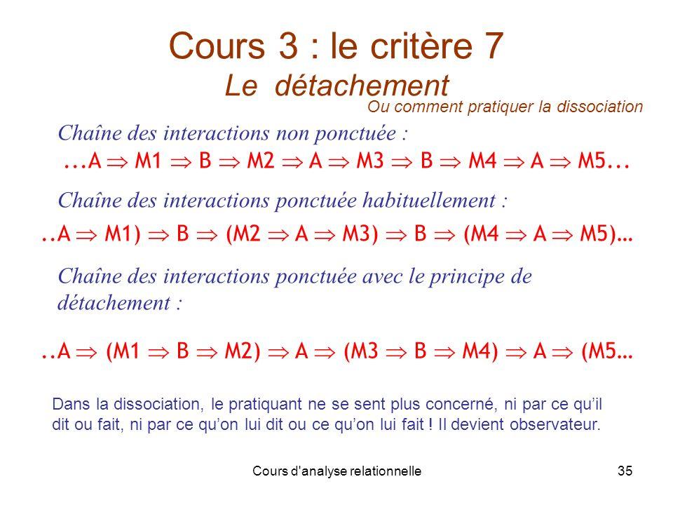Cours d'analyse relationnelle35 Cours 3 : le critère 7 Le détachement...A M1 B M2 A M3 B M4 A M5.....A M1) B (M2 A M3) B (M4 A M5)…..A (M1 B M2) A (M3