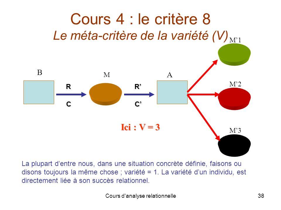 Cours d'analyse relationnelle38 Cours 4 : le critère 8 Le méta-critère de la variété (V) B A M M1 Ici : V = 3 M2 M3 La plupart dentre nous, dans une s