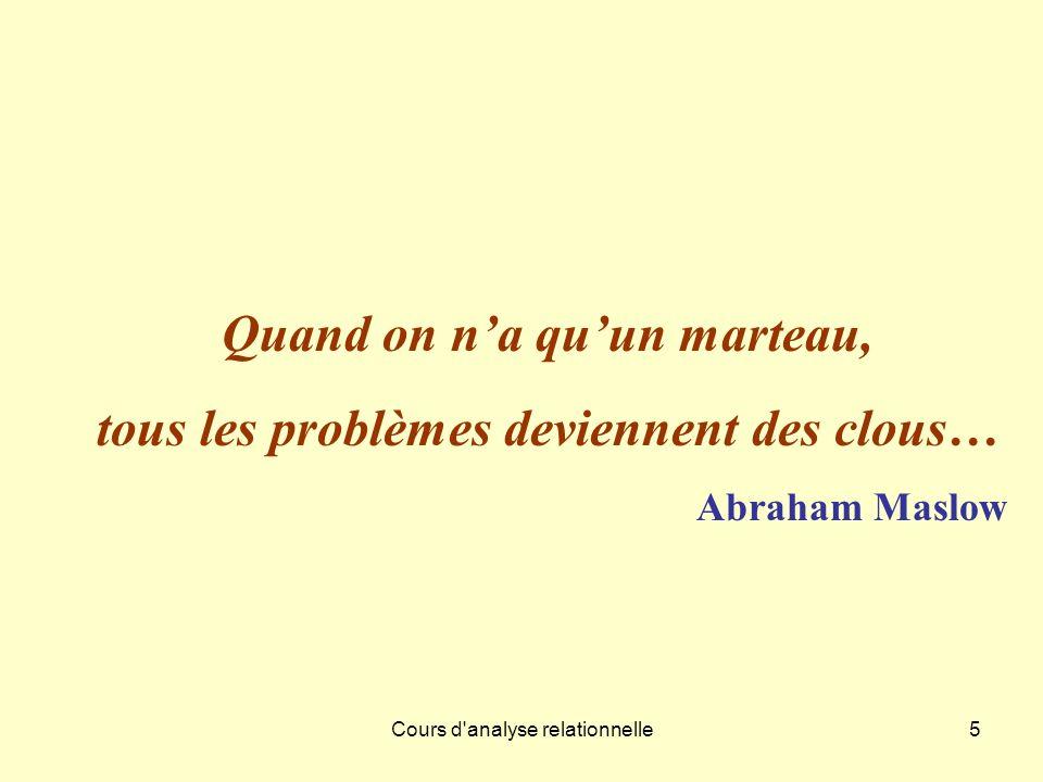 Cours d'analyse relationnelle5 Quand on na quun marteau, tous les problèmes deviennent des clous… Abraham Maslow