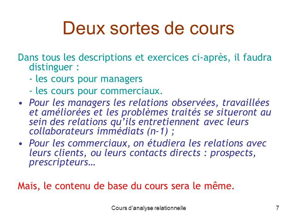 Cours d'analyse relationnelle7 Deux sortes de cours Dans tous les descriptions et exercices ci-après, il faudra distinguer : - les cours pour managers