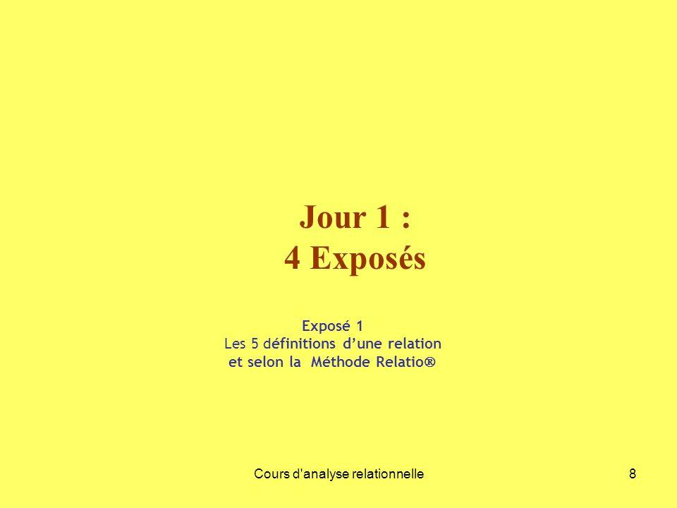 Cours d'analyse relationnelle8 Jour 1 : 4 Exposés Exposé 1 Les 5 définitions dune relation et selon la Méthode Relatio