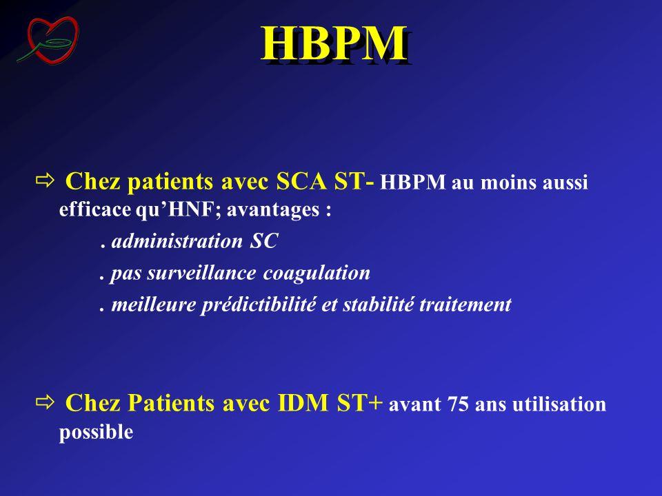 Chez patients avec SCA ST- HBPM au moins aussi efficace quHNF; avantages :. administration SC. pas surveillance coagulation. meilleure prédictibilité