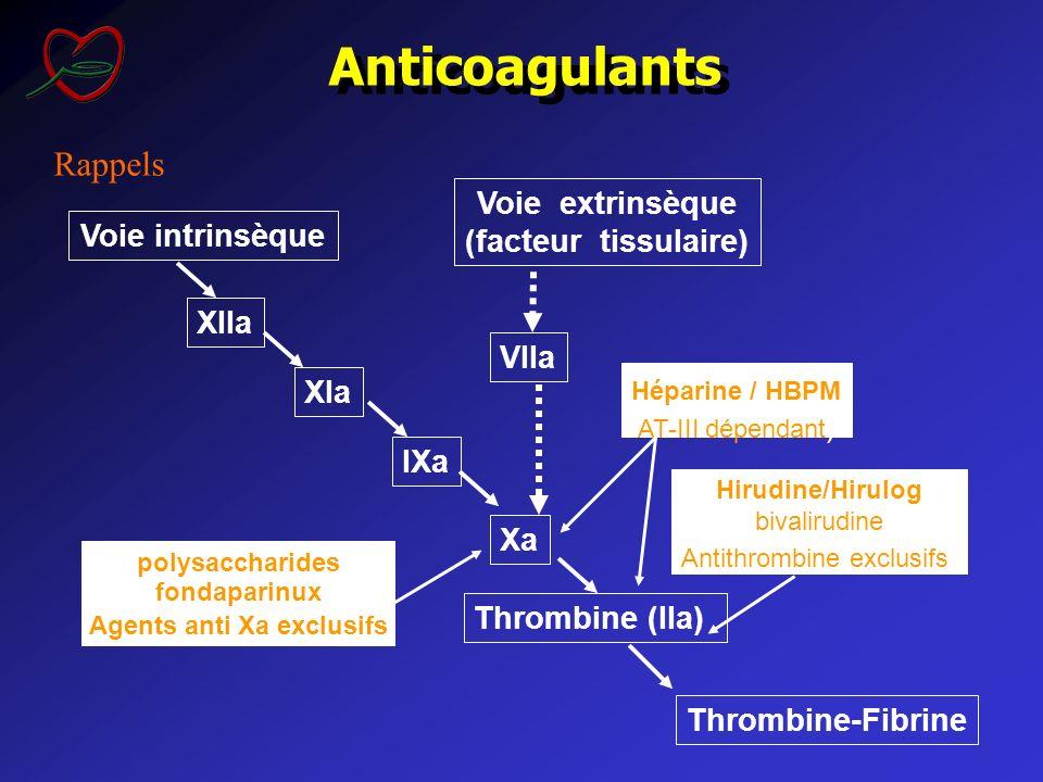 Rappels Anticoagulants XIIa XIa IXa Voie intrinsèque Xa Voie extrinsèque (facteur tissulaire) VIIa Thrombine (IIa) Héparine / HBPM AT-III dépendant) H