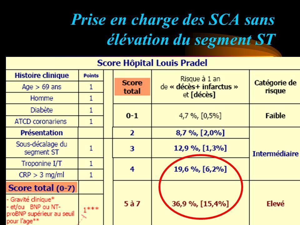 Prise en charge des SCA sans élévation du segment ST