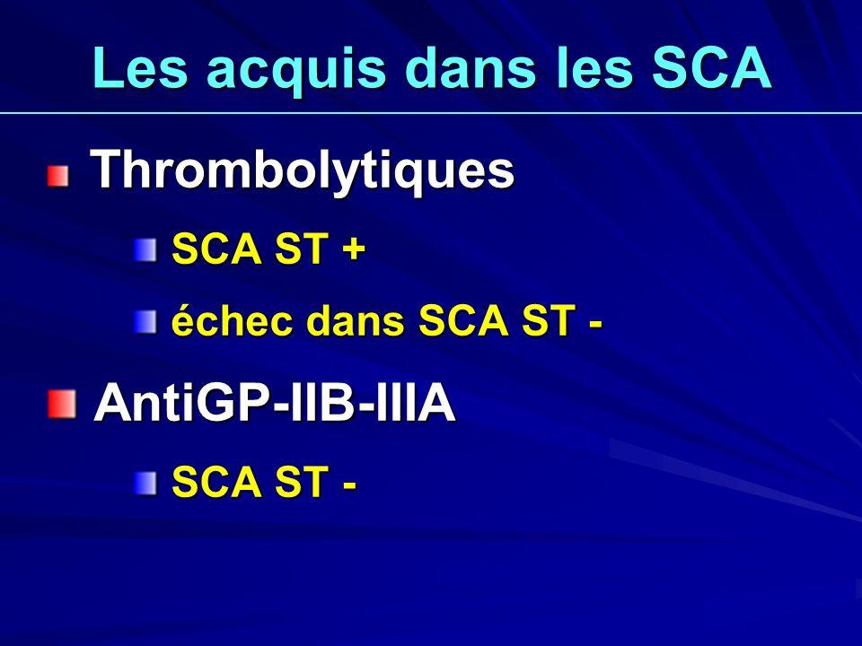 Les acquis dans les SCA Thrombolytiques Thrombolytiques SCA ST + SCA ST + échec dans SCA ST - échec dans SCA ST - AntiGP-IIB-IIIA AntiGP-IIB-IIIA SCA