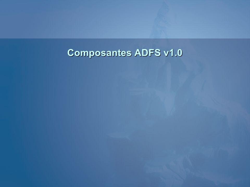 Composantes ADFS v1.0