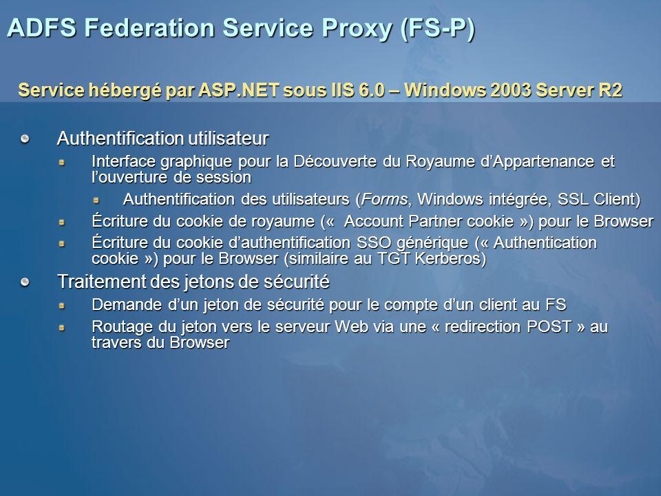 ADFS Federation Service Proxy (FS-P) Service hébergé par ASP.NET sous IIS 6.0 – Windows 2003 Server R2 Authentification utilisateur Interface graphiqu