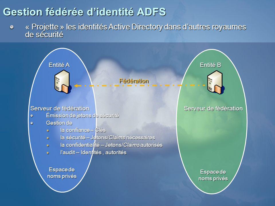 Gestion fédérée didentité ADFS Espace de noms privés Serveur de fédération Espace de noms privés « Projette » les identités Active Directory dans daut