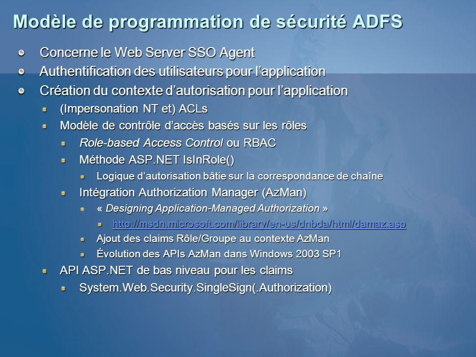 Modèle de programmation de sécurité ADFS Concerne le Web Server SSO Agent Authentification des utilisateurs pour lapplication Création du contexte dau