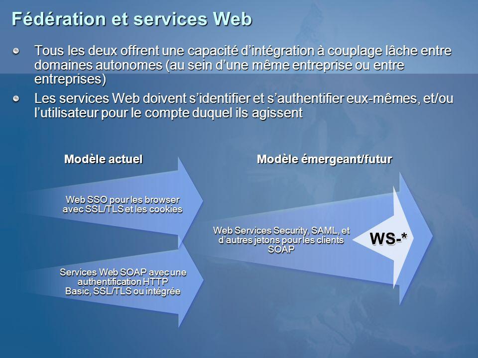 Fédération et services Web Tous les deux offrent une capacité dintégration à couplage lâche entre domaines autonomes (au sein dune même entreprise ou