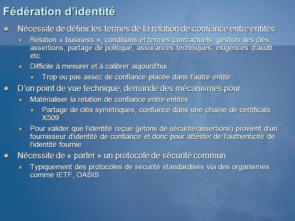 Fédération didentité Nécessite de définir les termes de la relation de confiance entre entités Relation « business », conditions et termes contractuel