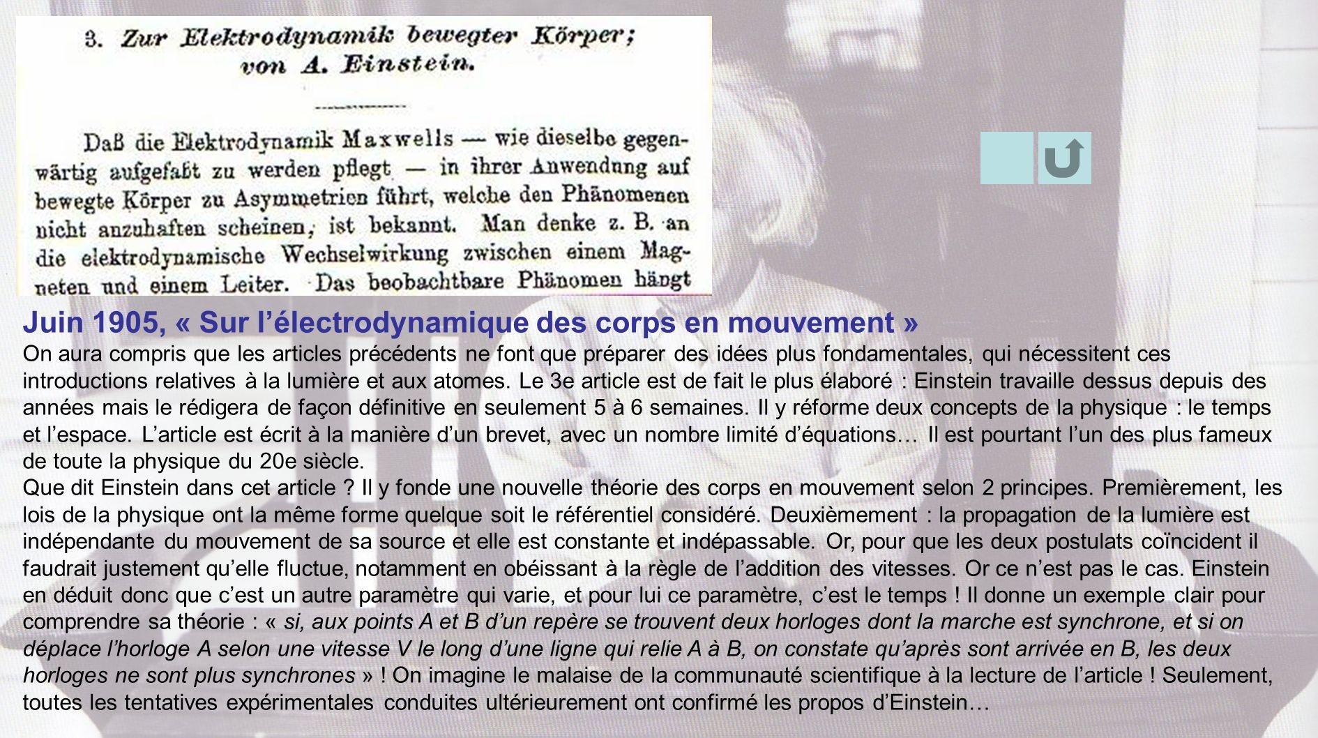 Juin 1905, « Sur lélectrodynamique des corps en mouvement » On aura compris que les articles précédents ne font que préparer des idées plus fondamenta