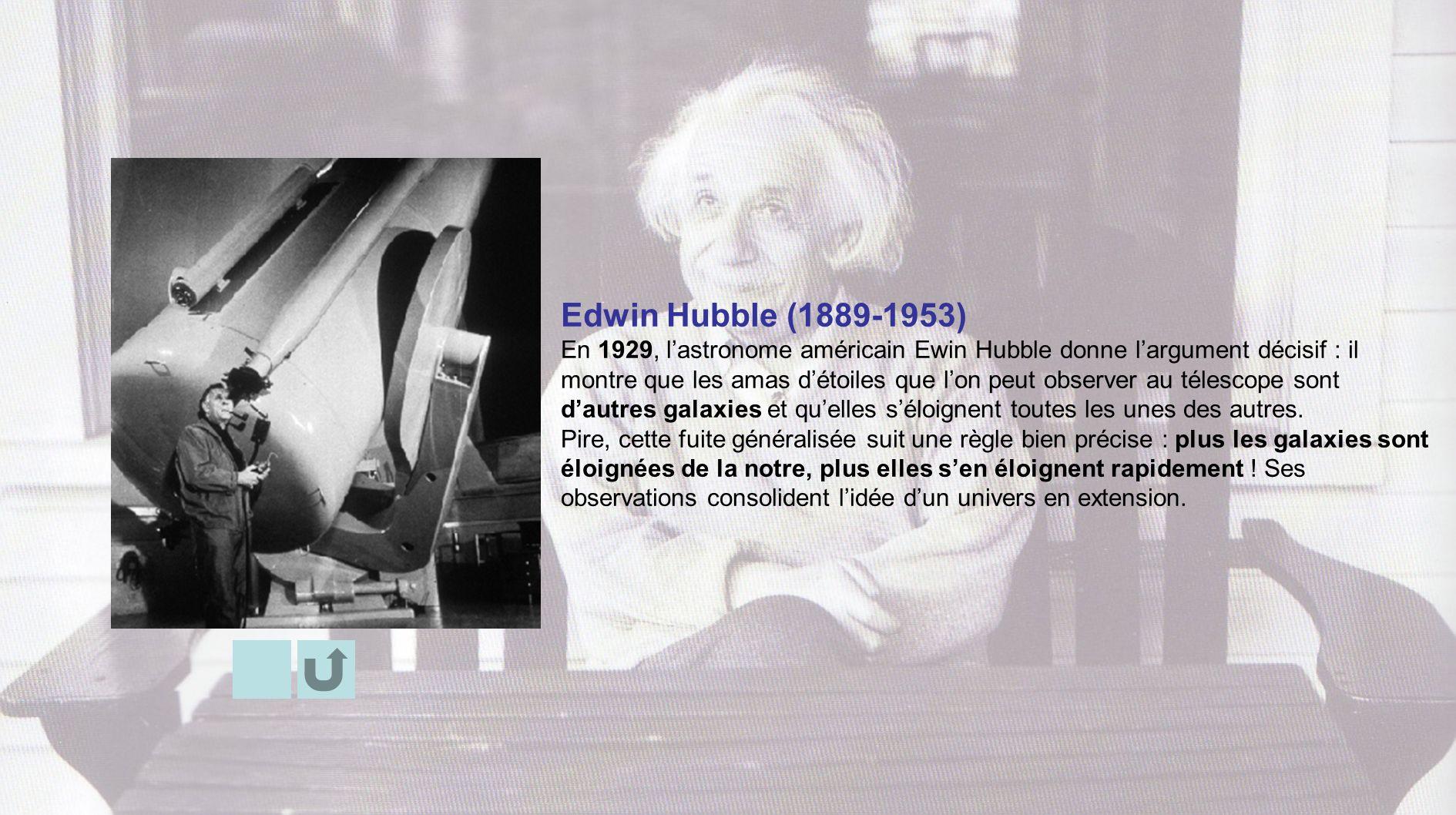 Edwin Hubble (1889-1953) En 1929, lastronome américain Ewin Hubble donne largument décisif : il montre que les amas détoiles que lon peut observer au